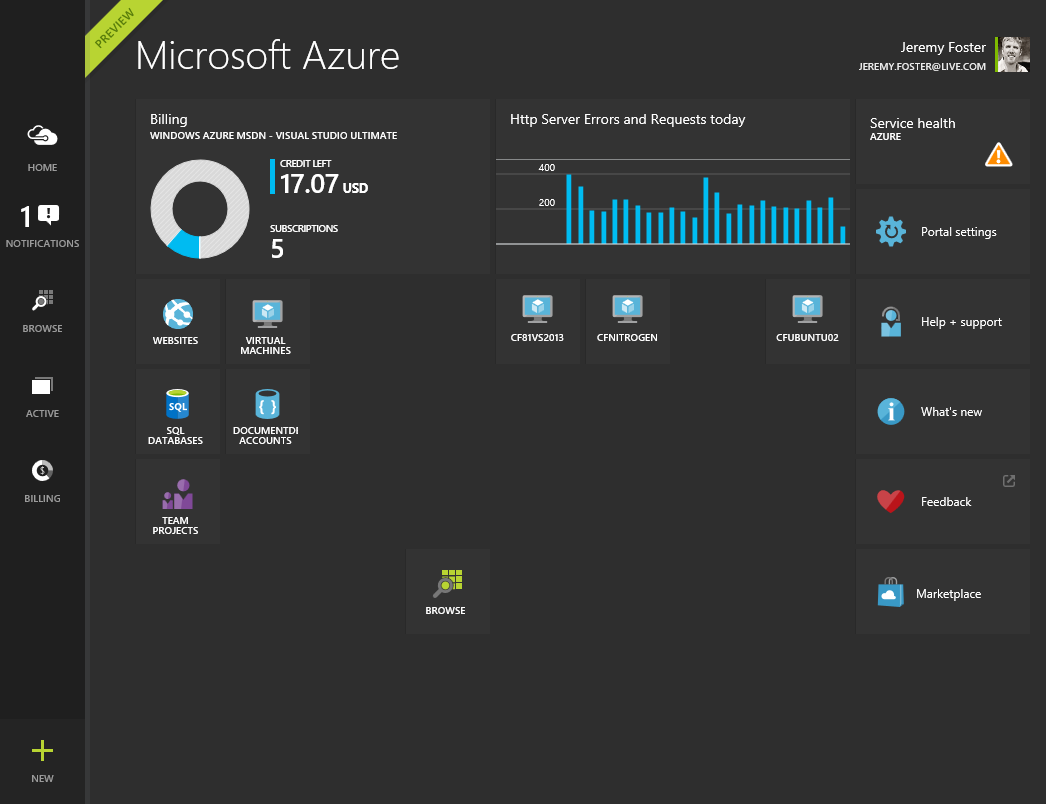 the azure cli